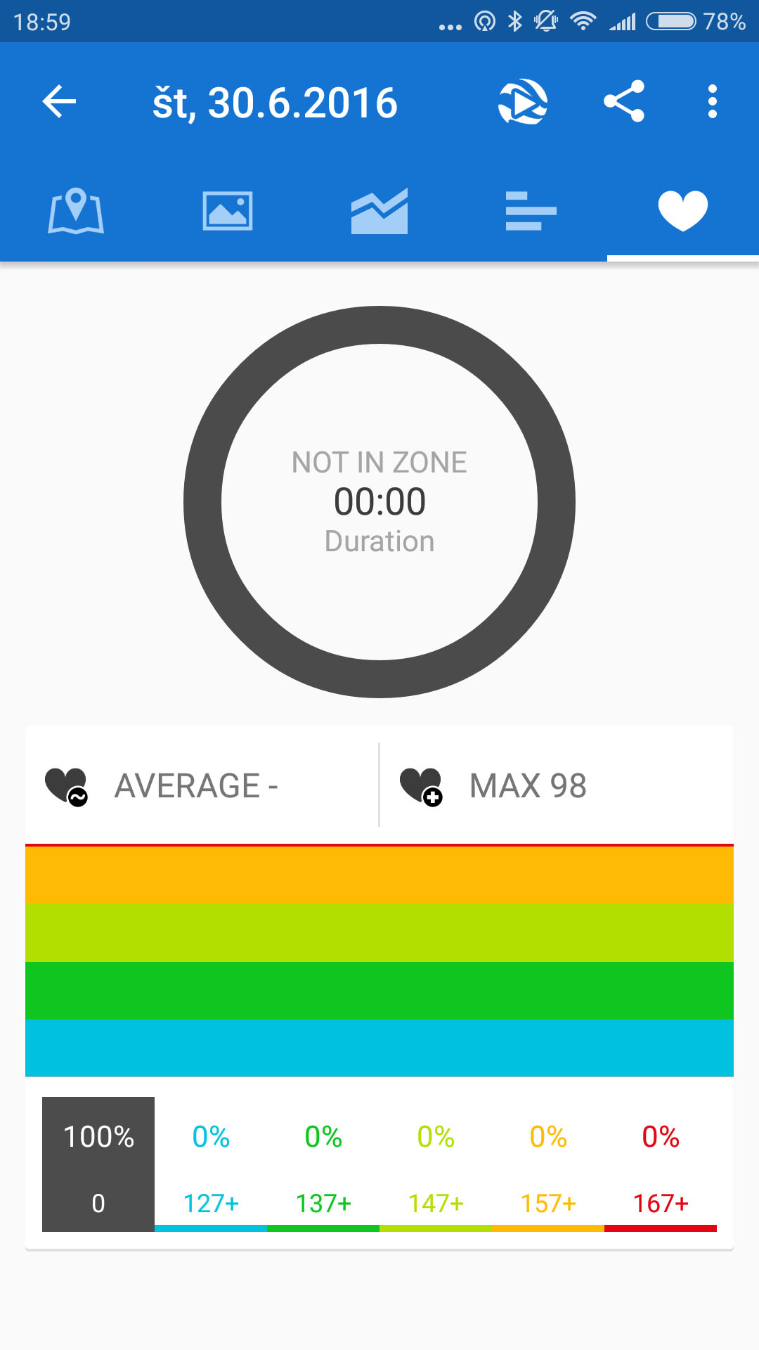 runtastic workout details heartrate