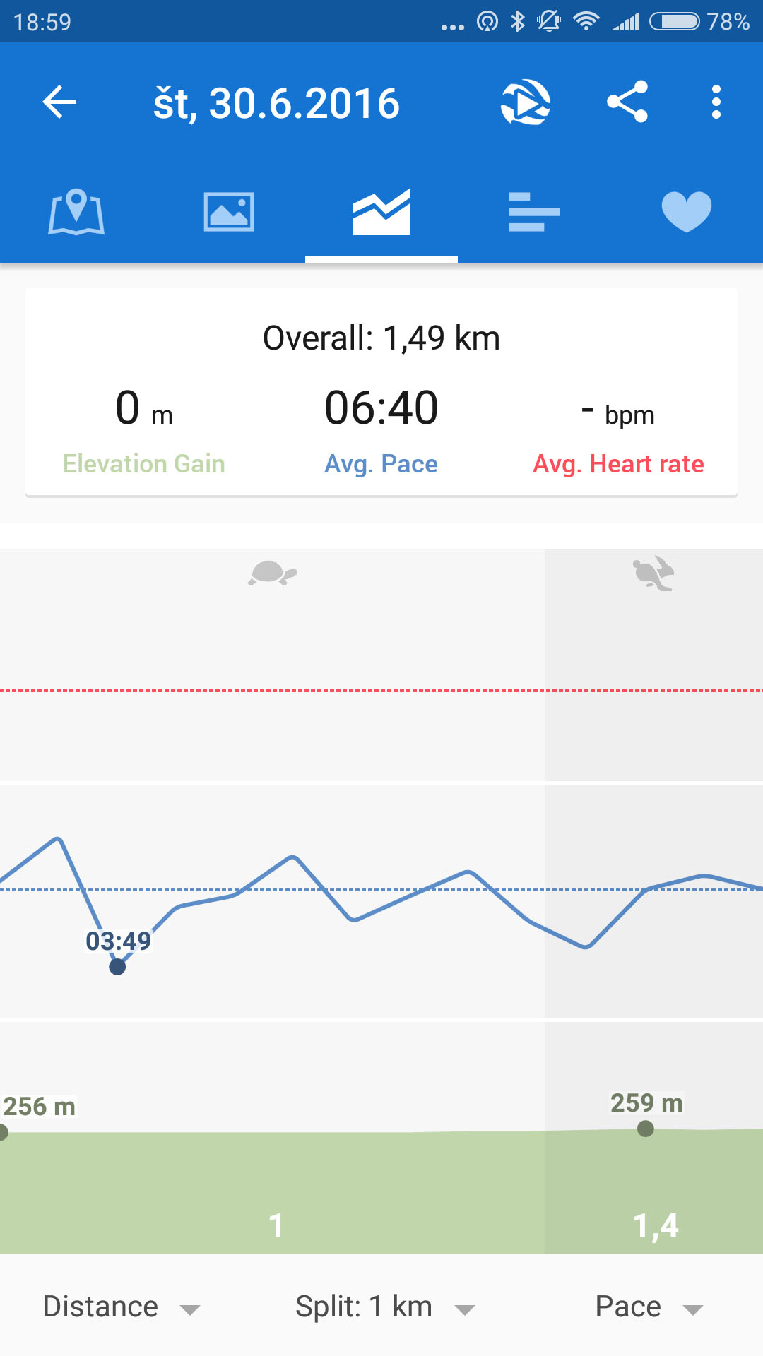 runstatic workout detials pace