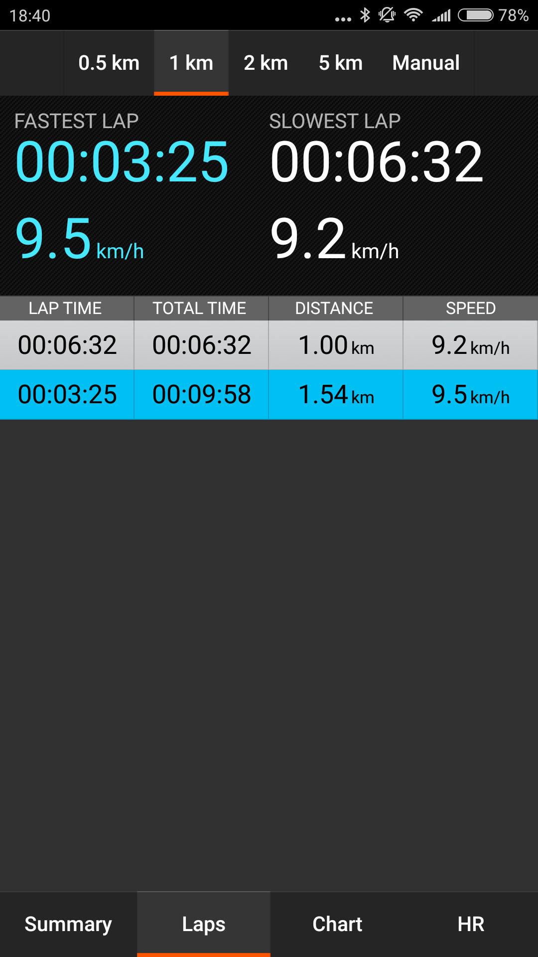 sports tracker workout details splits