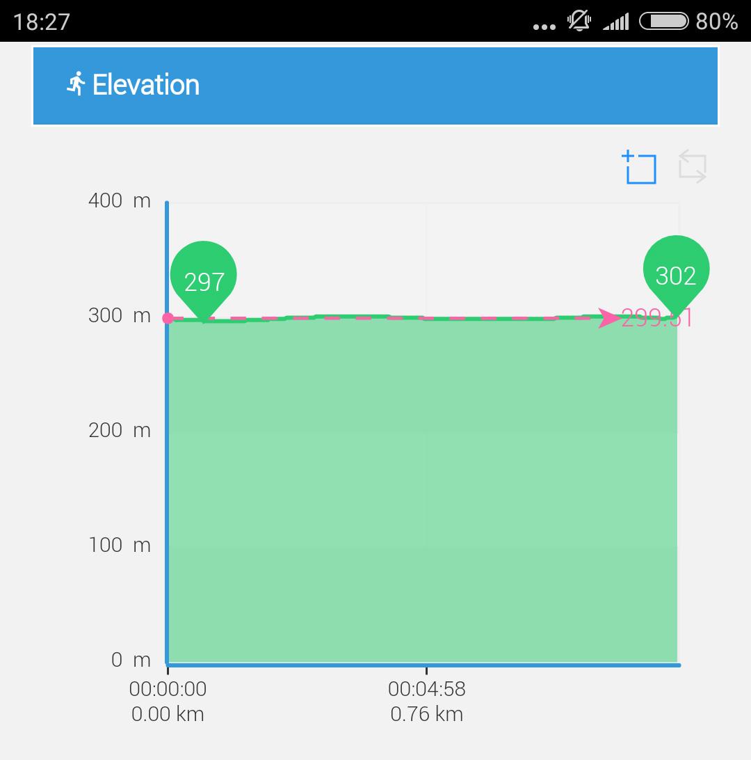xxl workout details elevation