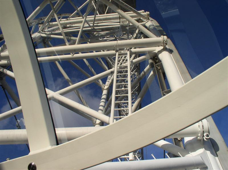 london eye9 Facts About London Eye Ride