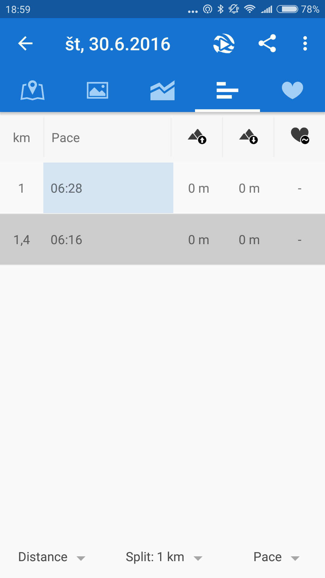 runtastic workout details splits