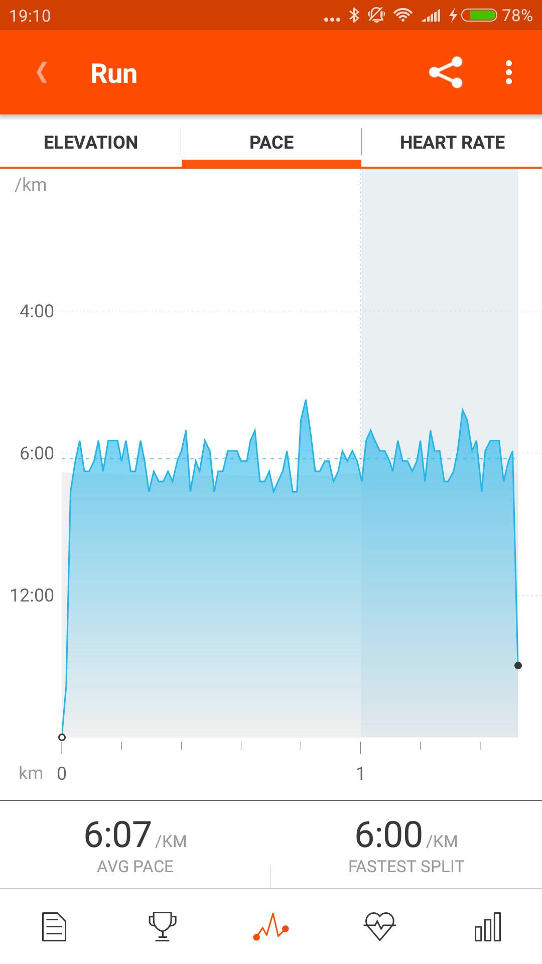strava workout details pace