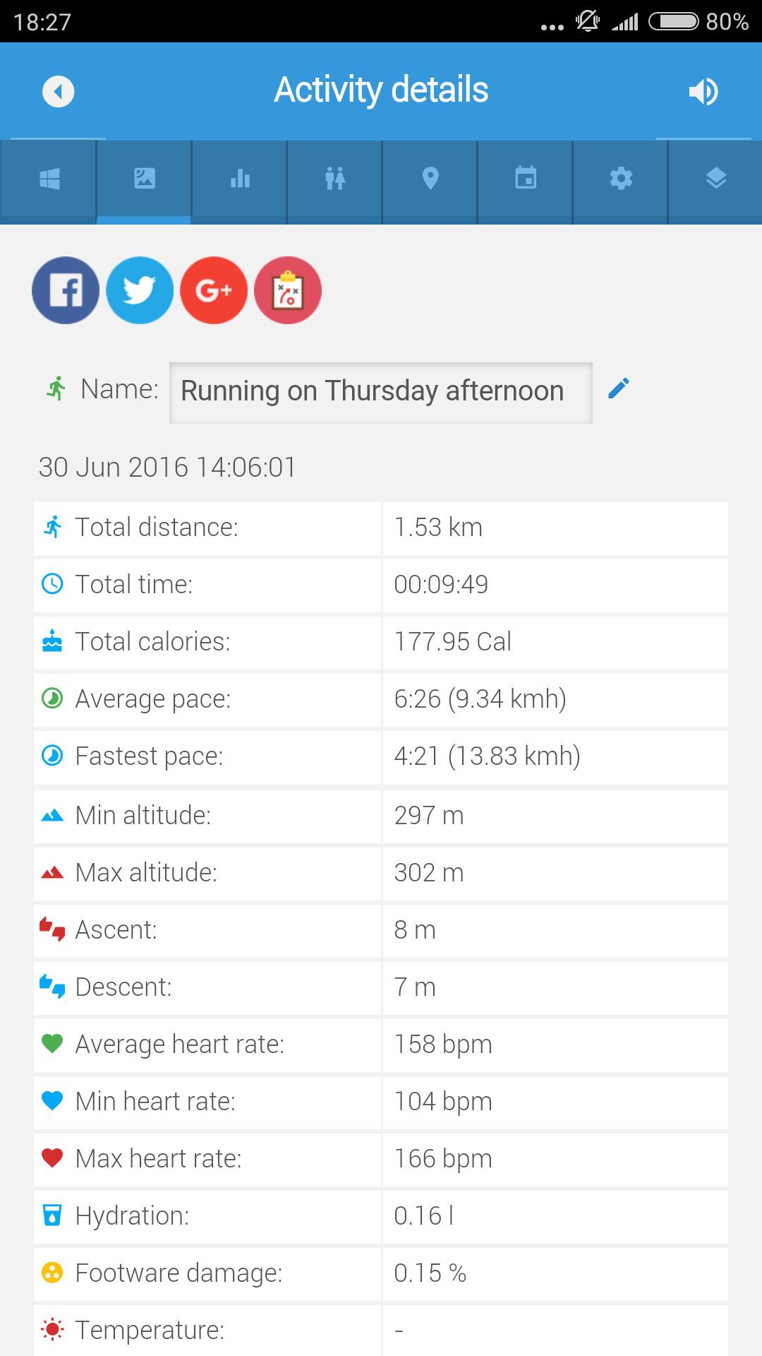 xxl workout details